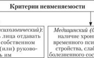 Меры процессуального принуждения — задержание подозреваемого