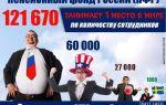 Маленькая пенсия в россии — в чем причины и почему так складывается