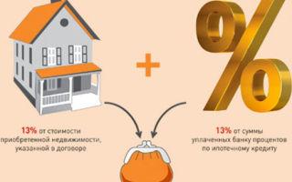 Налоговый вычет на проценты по ипотеке: как получить