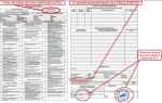 Срок действия диагностической карты и периодичность техосмотра