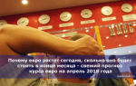 Ипотека с господдержкой в 2020 году — условия программы