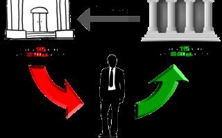 Рефинансирование потребительских кредитов — выгодно или нет
