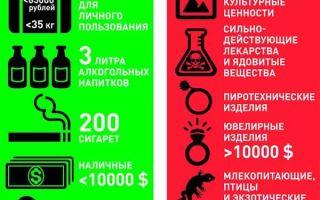 Правила выезда/въезда на украину и какие документы нужны
