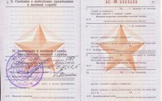 Категория в в военном билете — уровень военной годности служащих