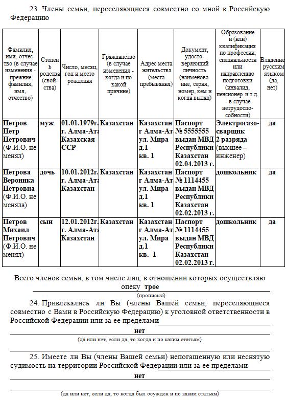 Соотечественники - программа переселения и гражданства РФ
