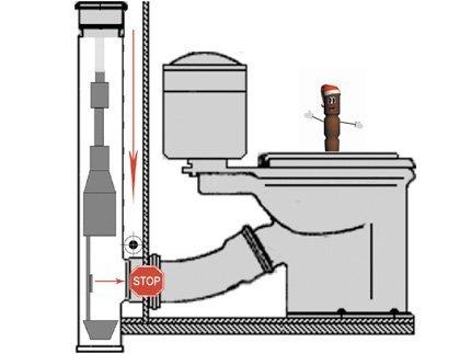Установка заглушек на канализацию должникам при неуплате