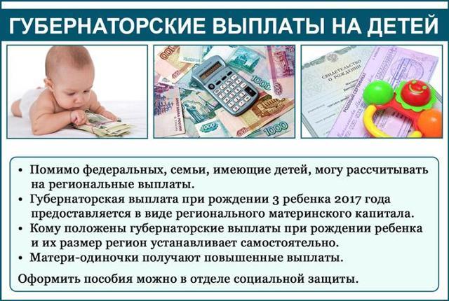 Пособие при рождении ребенка на 2020 год в Санкт-Петербурге
