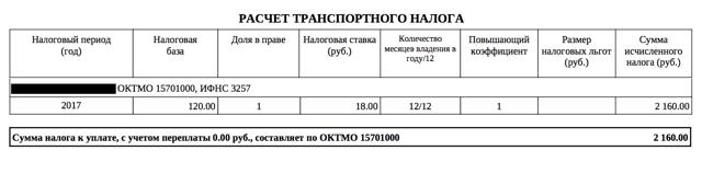 Транспортный налог в Москве: особенности и льготы