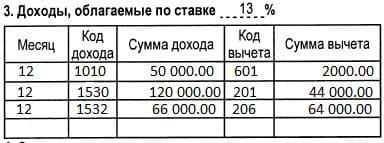 Заполнение декларации 3-НДФЛ в 2020 году: пошаговая инструкция