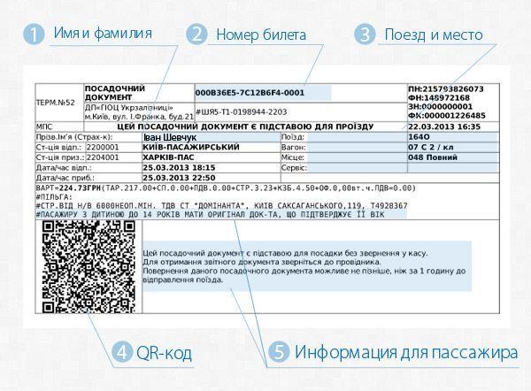 Можно ли купить по загранпаспорту билет на поезд по России