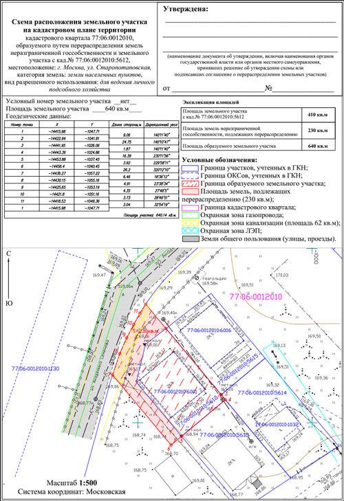 Схема расположения земельного участка на кадастровом плане территории