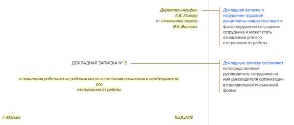 Отстранение от работы: основания и порядок отстранения по ТК РФ