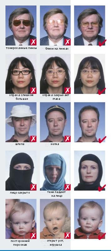 Фото на шенгенскую визу: требования и размеры на 2020 год