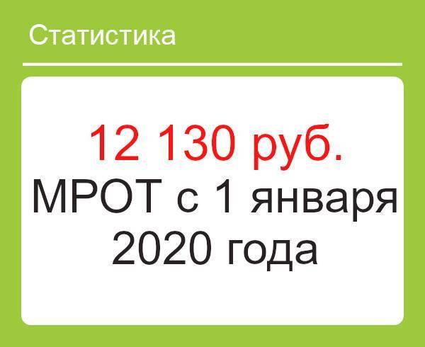 МРОТ на 2020 по регионам