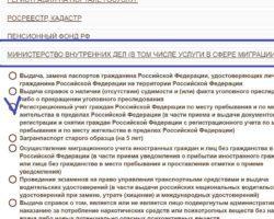 Регистрация по месту жительства для граждан РФ