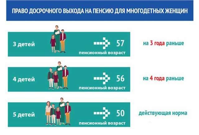 Последние новости о том, как будет происходить повышение пенсионного возраста