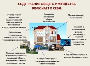 Что включает в себя содержание общего имущества в многоквартирном доме