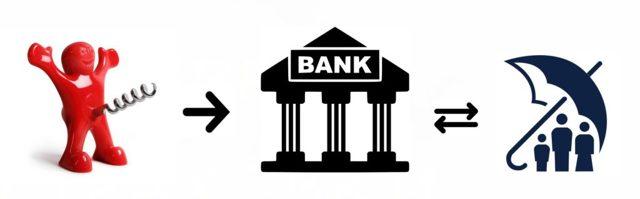 Навязывание страховки при получении кредита - судебная практика