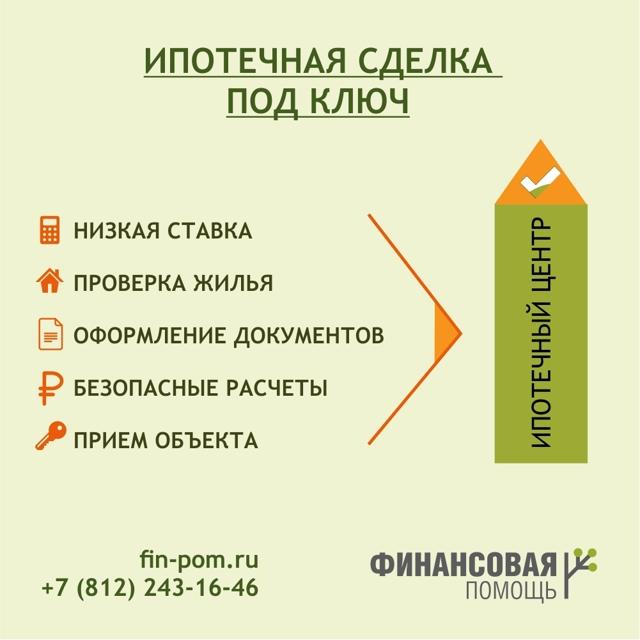 Как оформить и получить ипотечный займ в СПб для молодой семьи