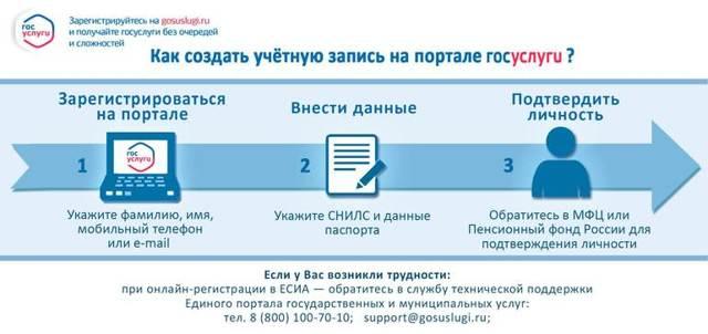 Что такое социальная карта студента и каким образом оформить документ