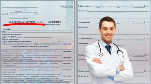Медицинская справка для ГИБДД с наркологом и психиатром