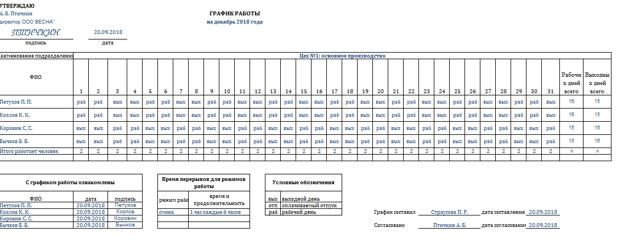 Сменный график работы 2 через 2: это как, основные условия