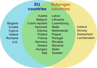 Шенгенская зона - государства, имеющие отношение к союзу