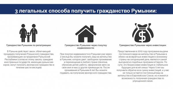 Гражданство Румынии для россиян: способ получения, плюсы и минусы