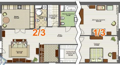 Долевая собственность на квартиру - что это такое