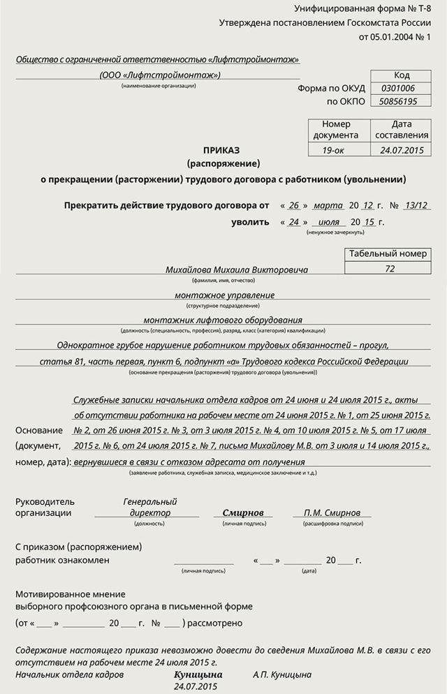 Прогул на работе по ТК РФ: что считается прогулом, наказание