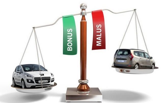 ОСАГО после ДТП: как меняется стоимость полиса, КБМ и коэффициент аварийности