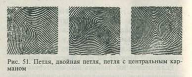 Как в домашних условиях снять отпечатки пальцев