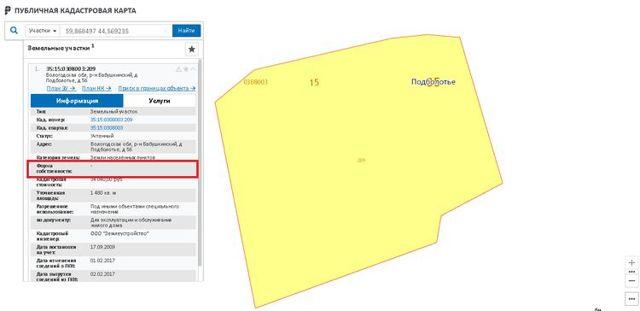 Можно ли найти свободный надел на публичной кадастровой карте и как это сделать