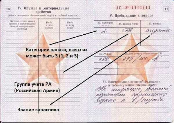 Где указана группа крови в военном билете военнообязанного