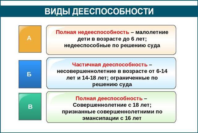 Основные положения ФЗ