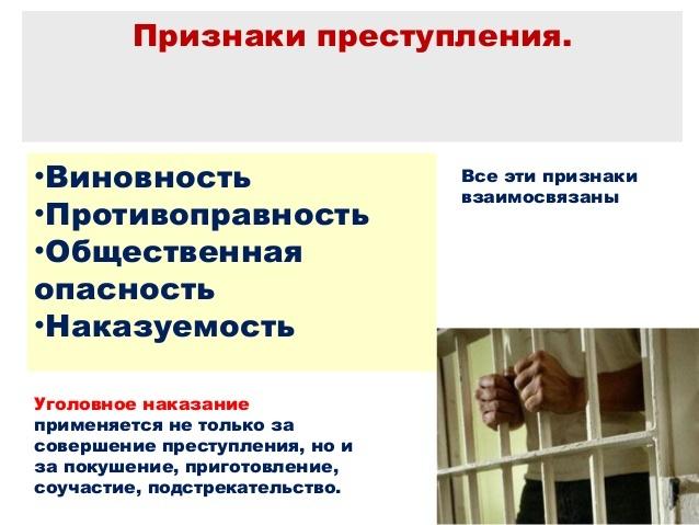 Понятие и признаки преступления в уголовном праве