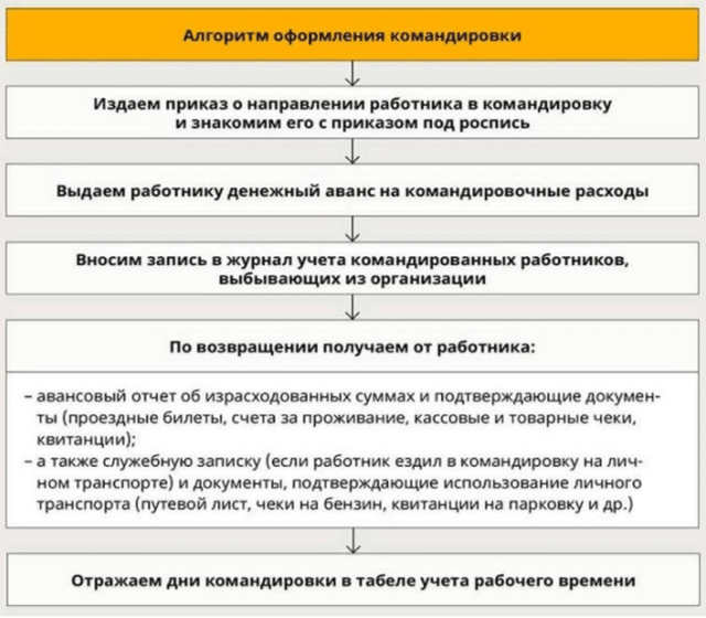 Проверка на украине наличие исполнительных производств
