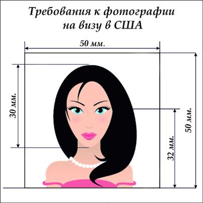 Виза в США в Санкт-Петербурге - порядок получения и документы
