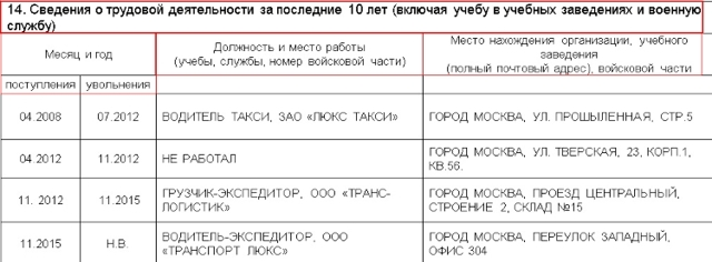 Как заполнить заявление о выдаче паспорта: образец документа