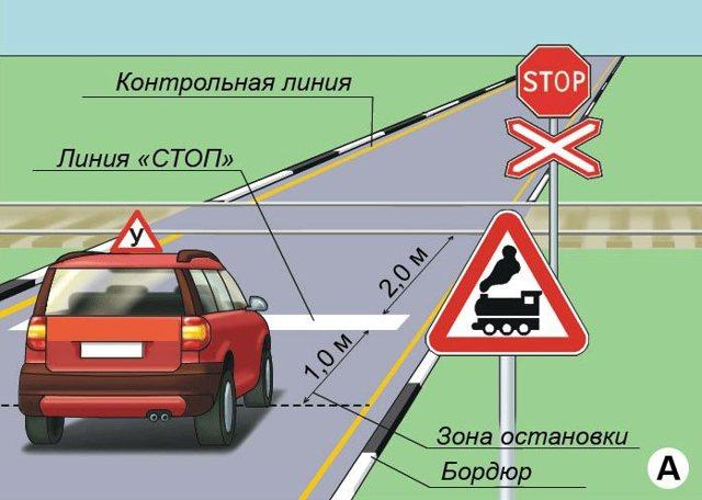 Штрафы за превышение скорости в 2020 году