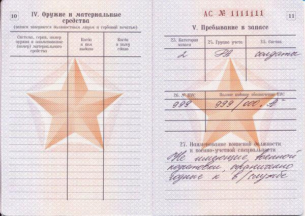 Категория годности в военном билете - где посмотреть и что значит