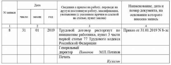 Увольнение на испытательном сроке по инициативе работника или работодателя