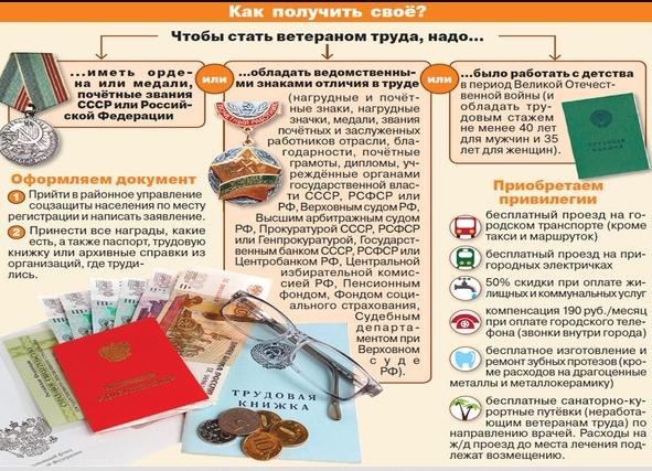 Как можно получить звание ветерана труда до выхода на пенсию как получить 500 рублей к пенсии