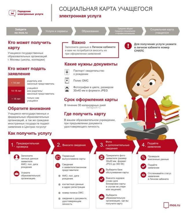 Какие преимущества и возможности дает социальная карта учащегося