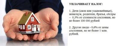 Вступление в наследство после смерти без завещания - инструкция