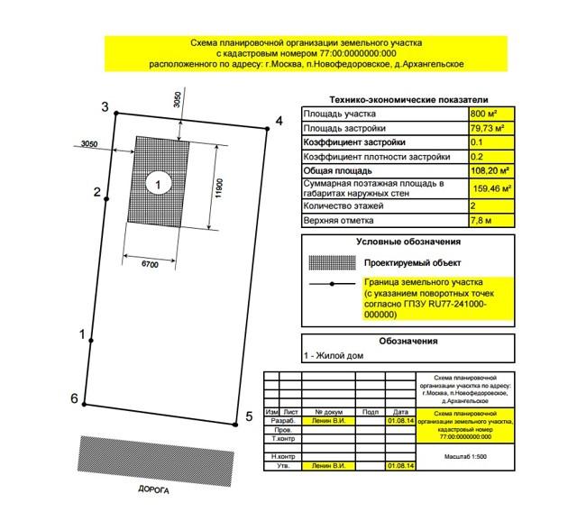 Схема планировочной организации земельного участка