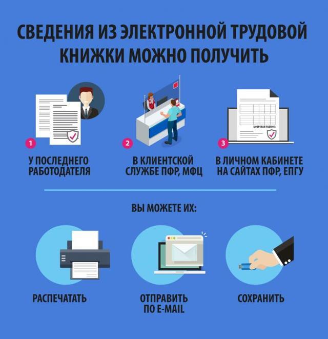 Что такое электронные трудовые книжки и когда они будут введены