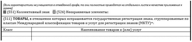 Регистрация товарного знака: необходимость или право