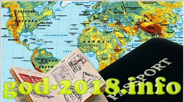 Страны без визы для россиян в 2020 году: список безвизовых стран