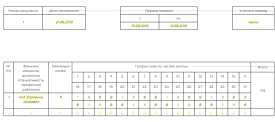 Сменный график работы - что это значит по ТК РФ